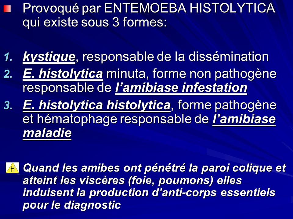 Provoqué par ENTEMOEBA HISTOLYTICA qui existe sous 3 formes: