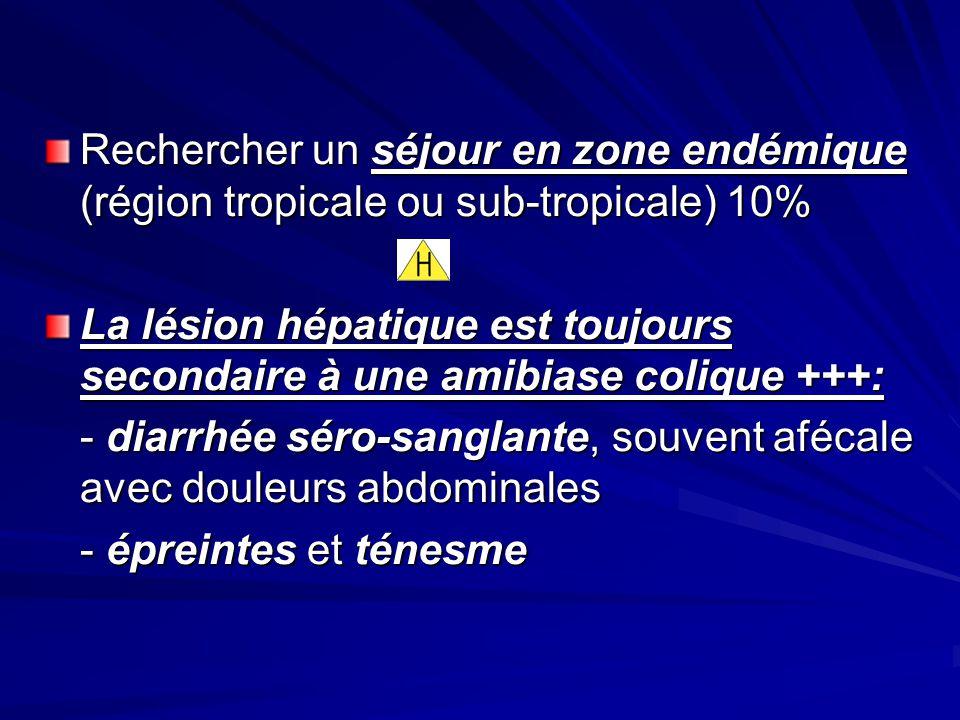 Rechercher un séjour en zone endémique (région tropicale ou sub-tropicale) 10%