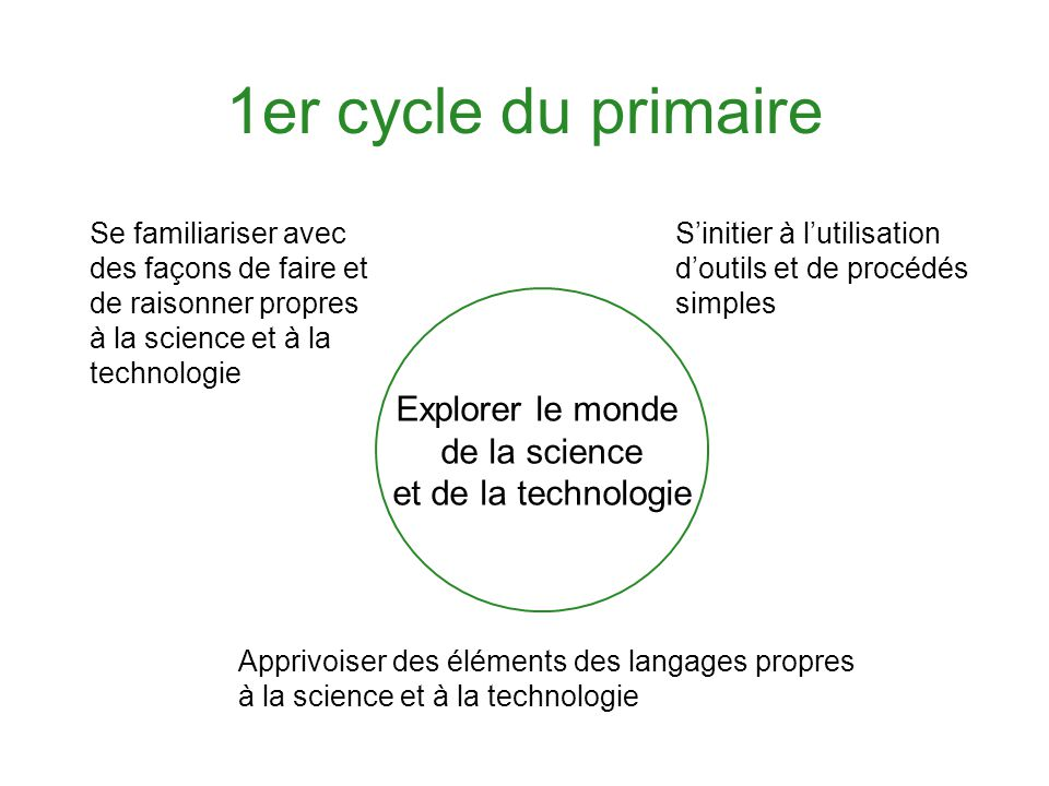 1er cycle du primaire Explorer le monde de la science
