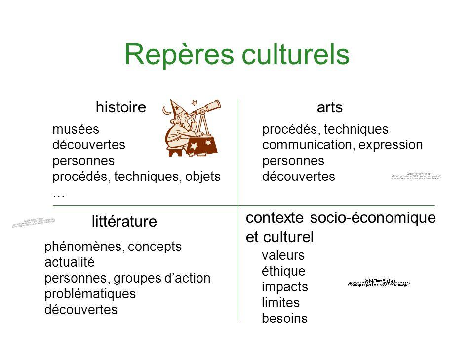 Repères culturels histoire arts contexte socio-économique et culturel