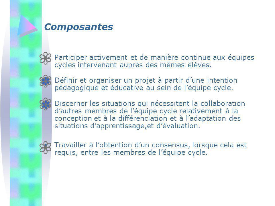 Composantes Participer activement et de manière continue aux équipes cycles intervenant auprès des mêmes élèves.