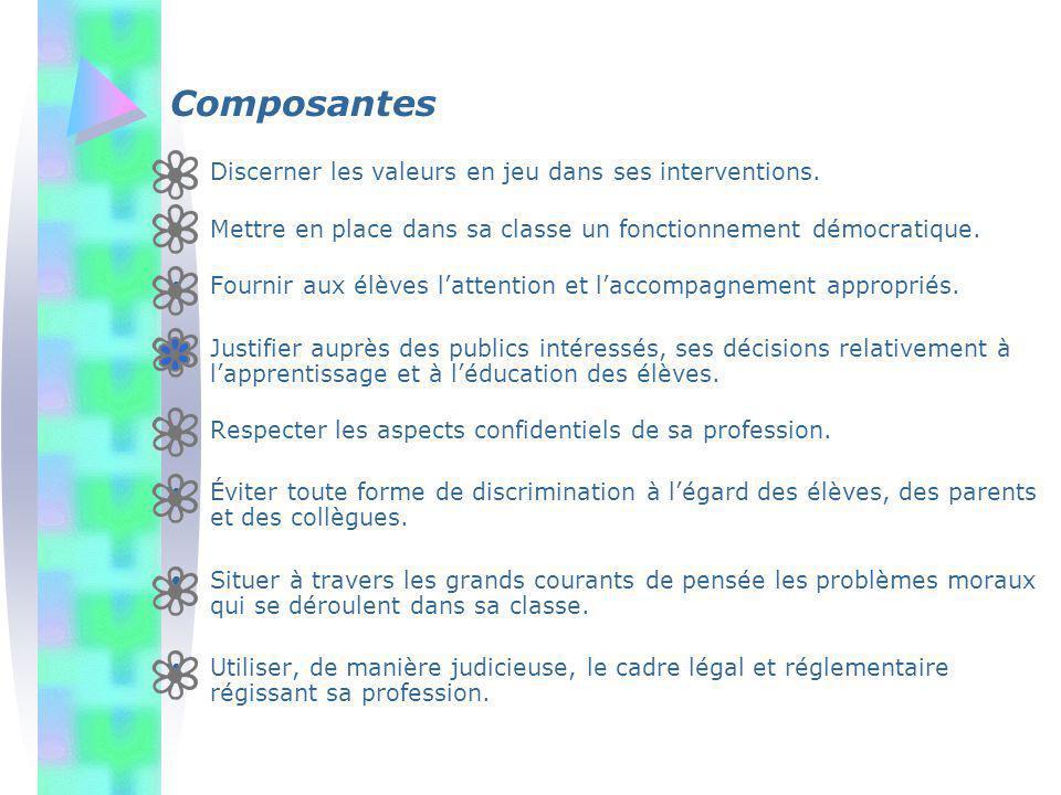 Composantes Discerner les valeurs en jeu dans ses interventions.