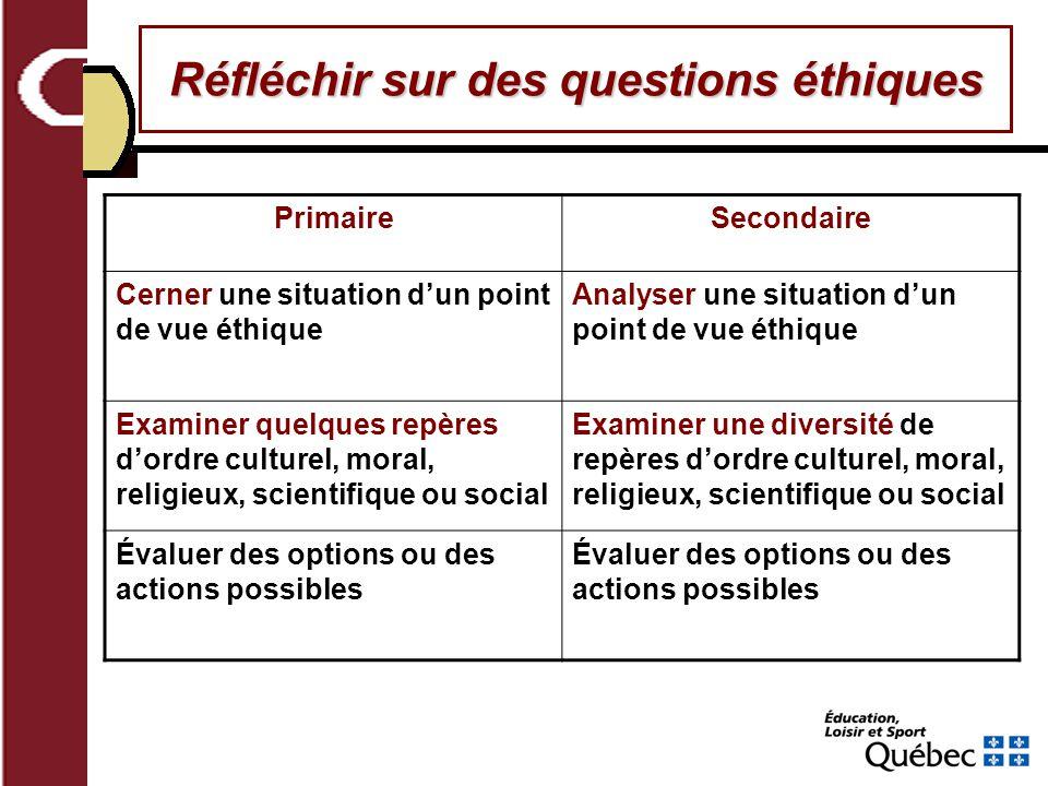 Réfléchir sur des questions éthiques