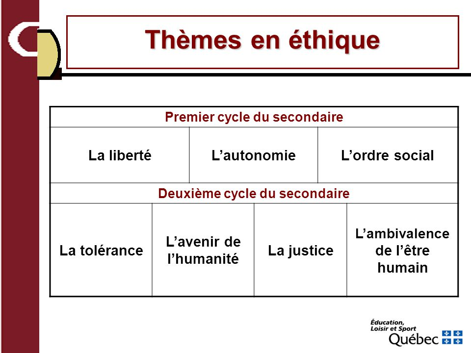 Thèmes en éthique La liberté L'autonomie L'ordre social La tolérance