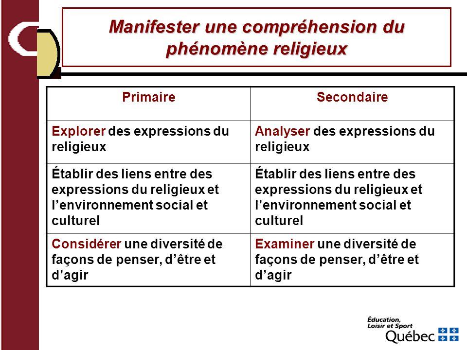 Manifester une compréhension du phénomène religieux