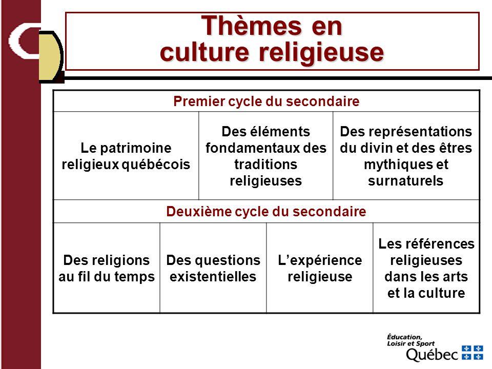 Thèmes en culture religieuse