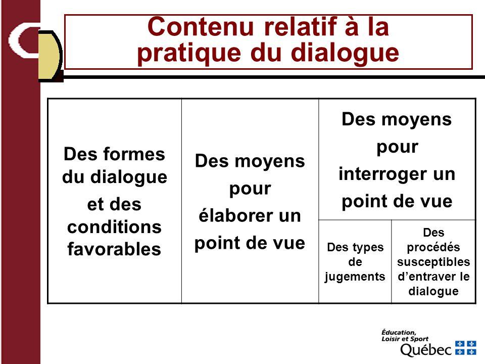 Contenu relatif à la pratique du dialogue
