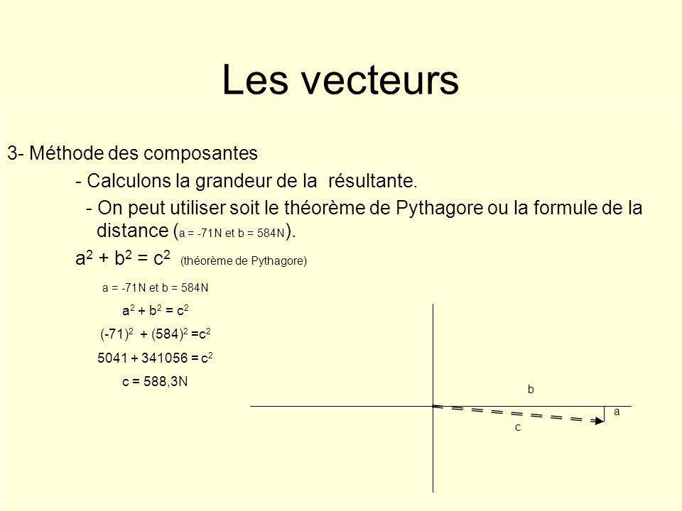 Les vecteurs 3- Méthode des composantes