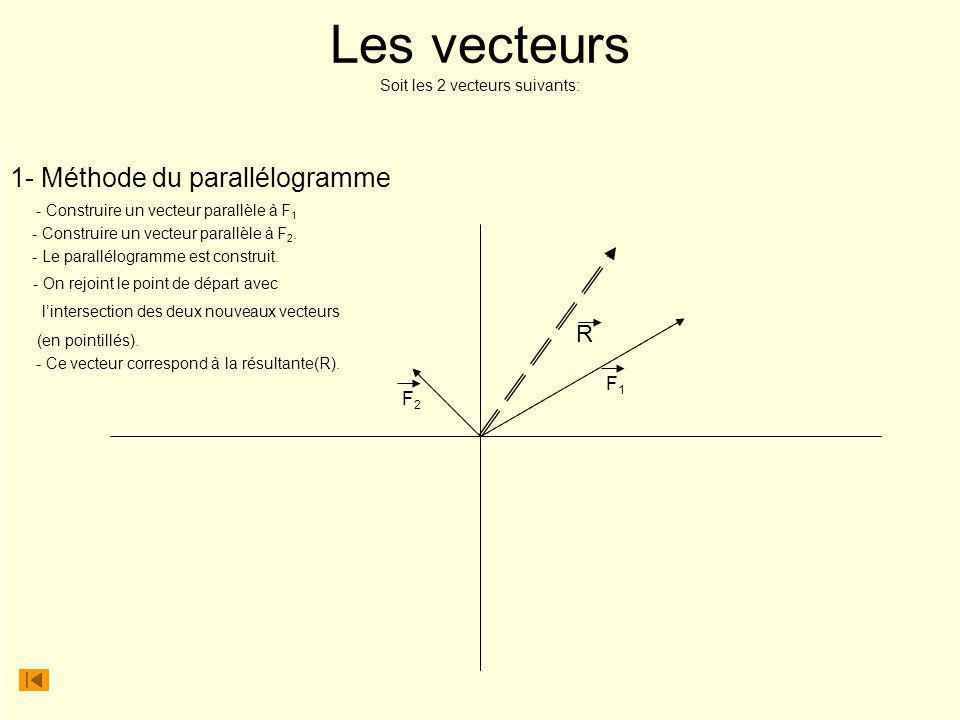 Les vecteurs Soit les 2 vecteurs suivants: