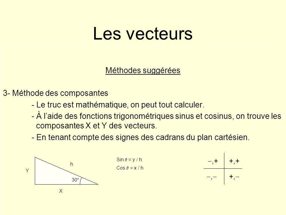 Les vecteurs Méthodes suggérées 3- Méthode des composantes