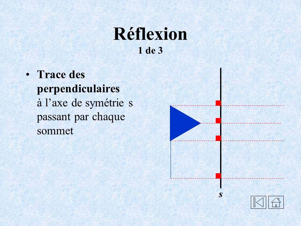 Réflexion 1 de 3 Trace des perpendiculaires à l'axe de symétrie s passant par chaque sommet s