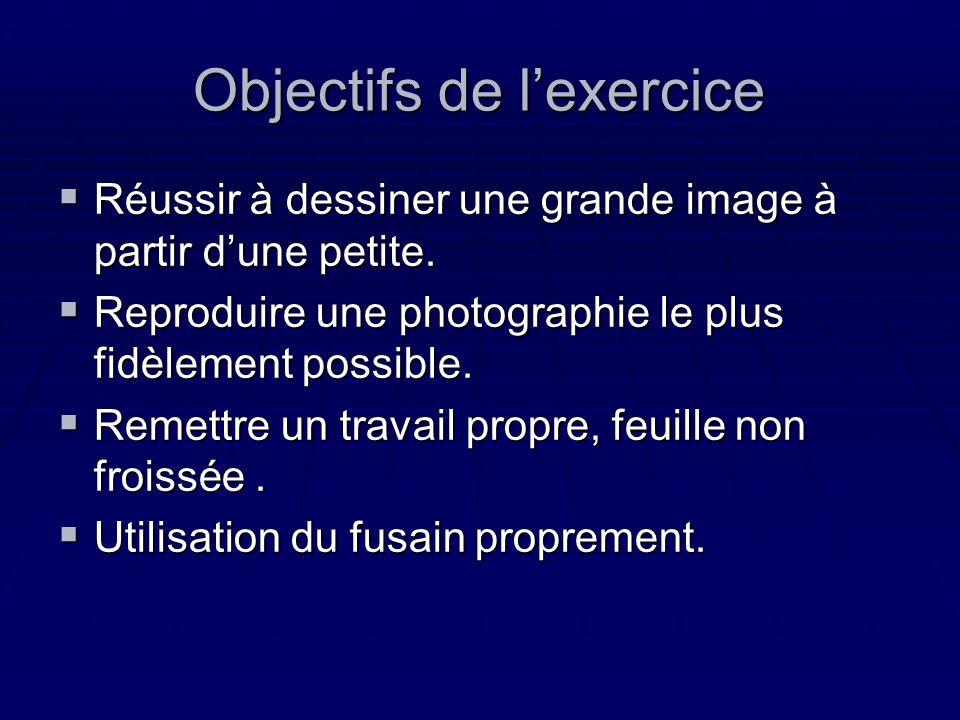 Objectifs de l'exercice