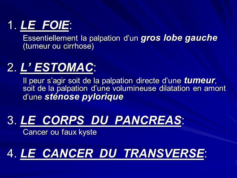 4. LE CANCER DU TRANSVERSE: