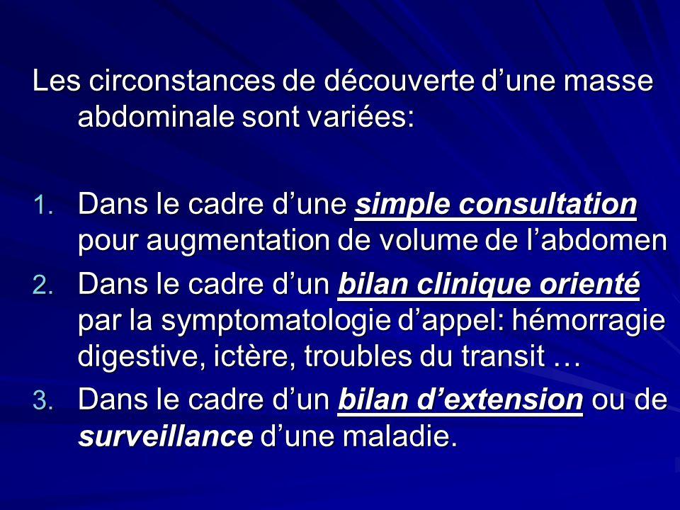 Les circonstances de découverte d'une masse abdominale sont variées: