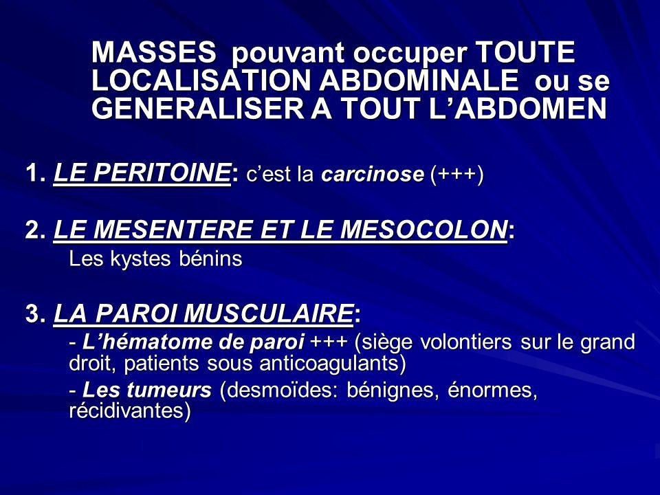 1. LE PERITOINE: c'est la carcinose (+++)