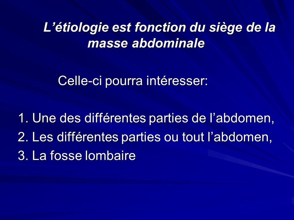 L'étiologie est fonction du siège de la masse abdominale