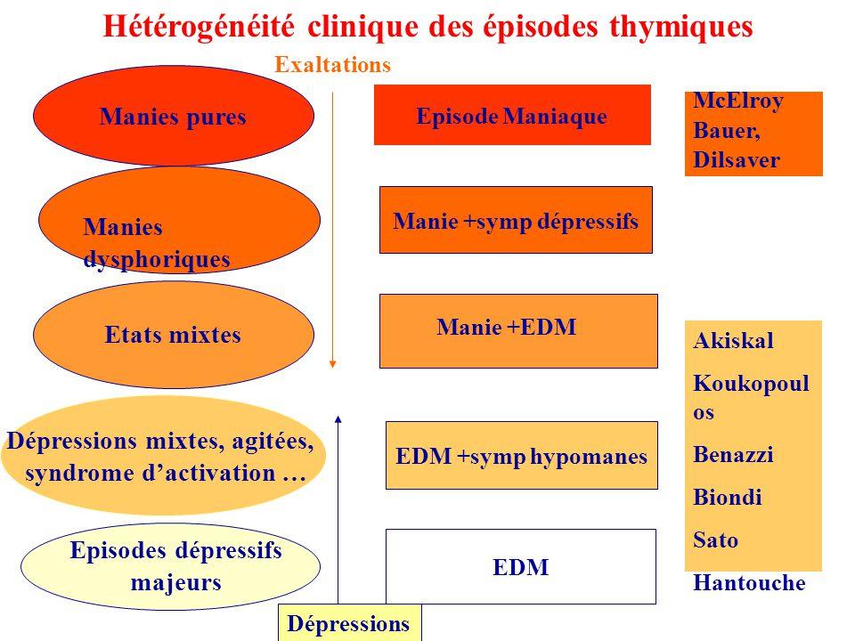 Hétérogénéité clinique des épisodes thymiques