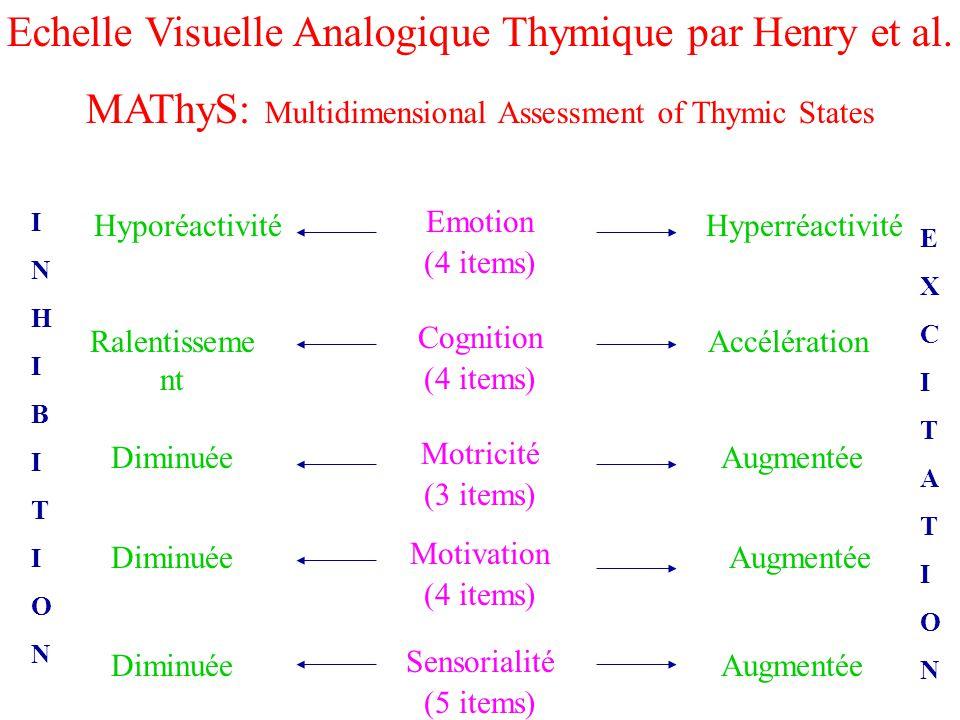 Echelle Visuelle Analogique Thymique par Henry et al.
