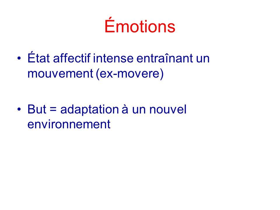 Émotions État affectif intense entraînant un mouvement (ex-movere)