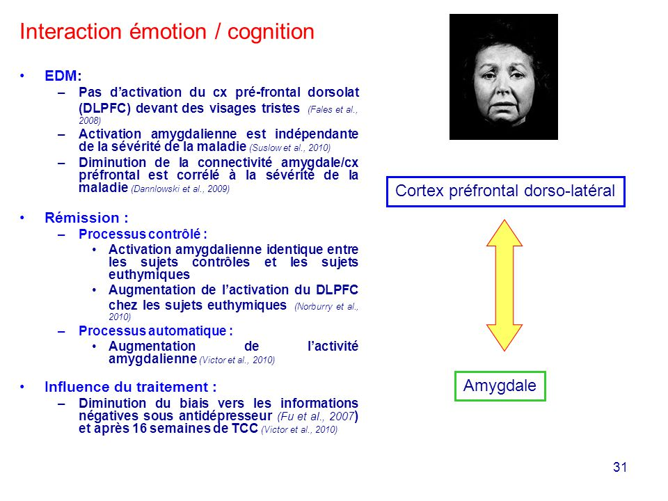 Interaction émotion / cognition