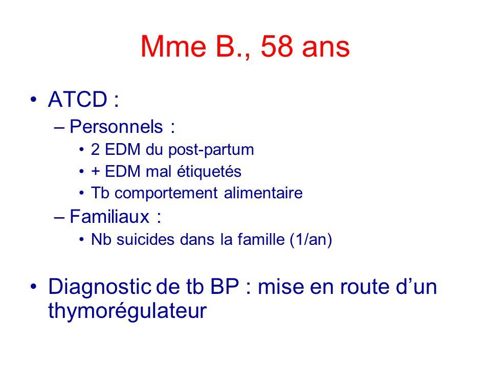 Mme B., 58 ans ATCD : Personnels : 2 EDM du post-partum. + EDM mal étiquetés. Tb comportement alimentaire.