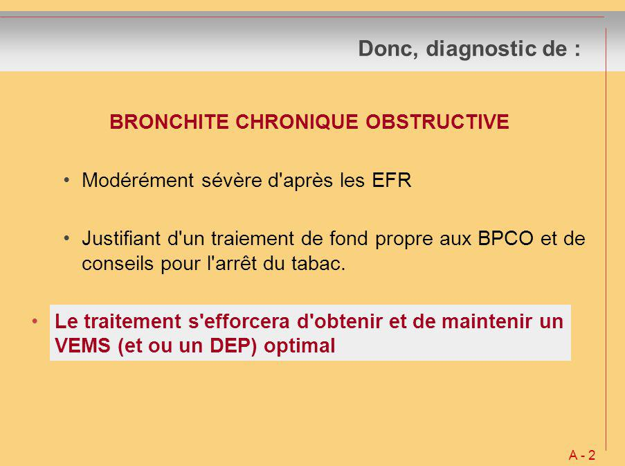 BRONCHITE CHRONIQUE OBSTRUCTIVE