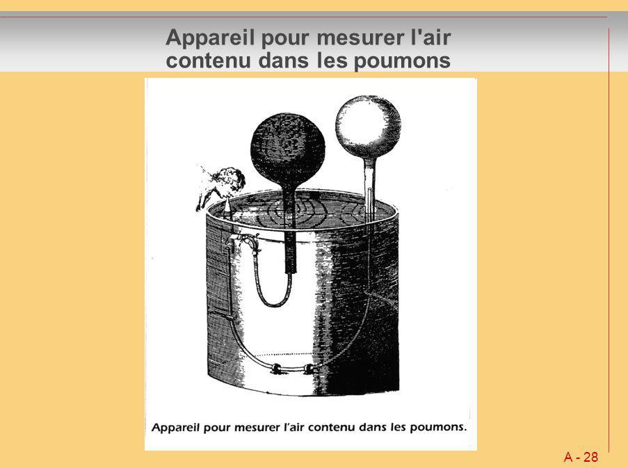 Appareil pour mesurer l air contenu dans les poumons