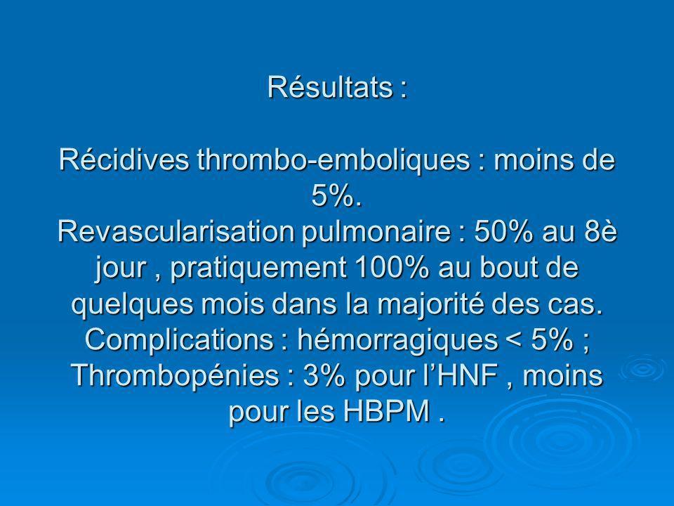 Résultats : Récidives thrombo-emboliques : moins de 5%