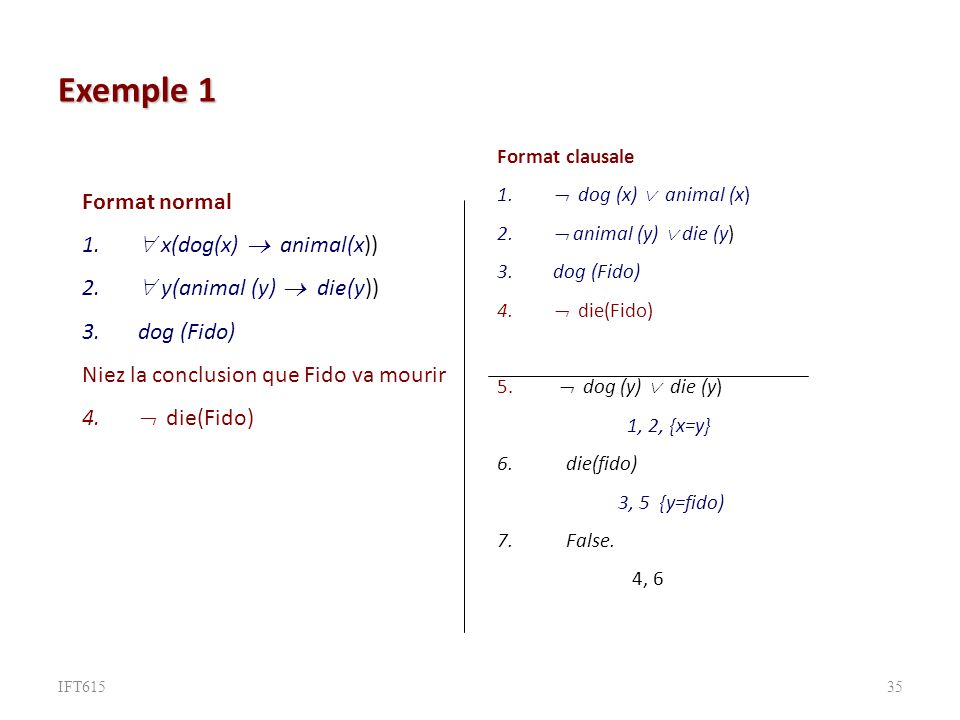 Exemple 1 Format normal  x(dog(x)  animal(x))