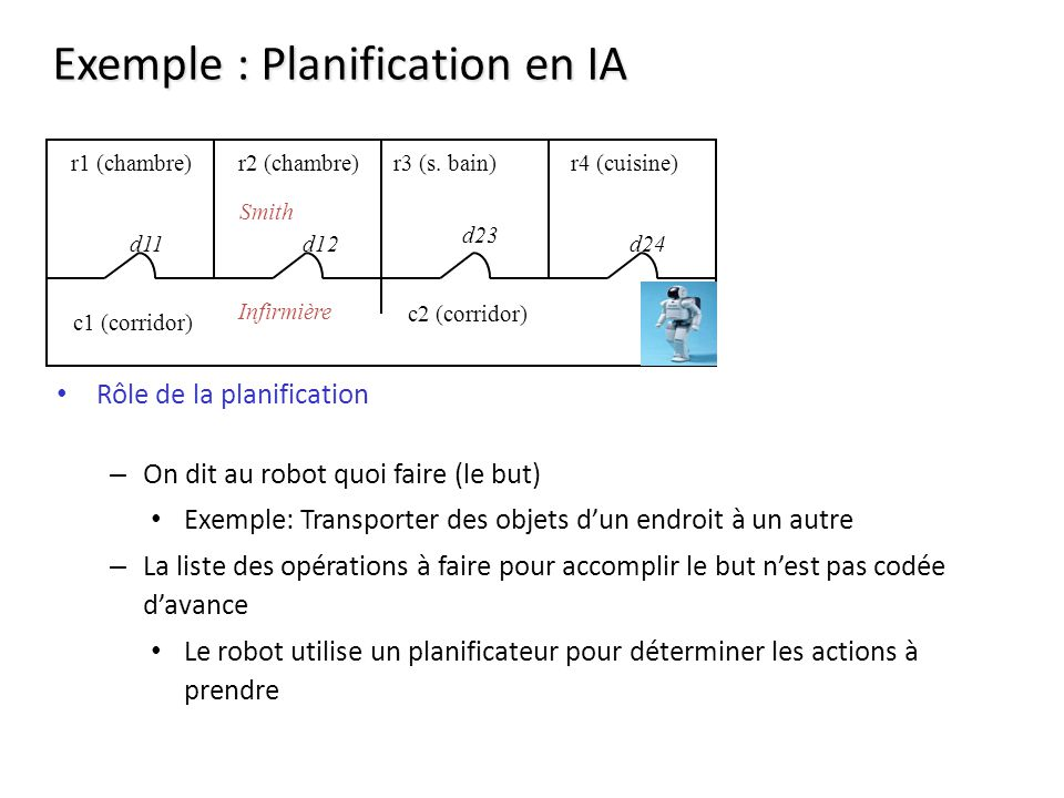 Exemple : Planification en IA