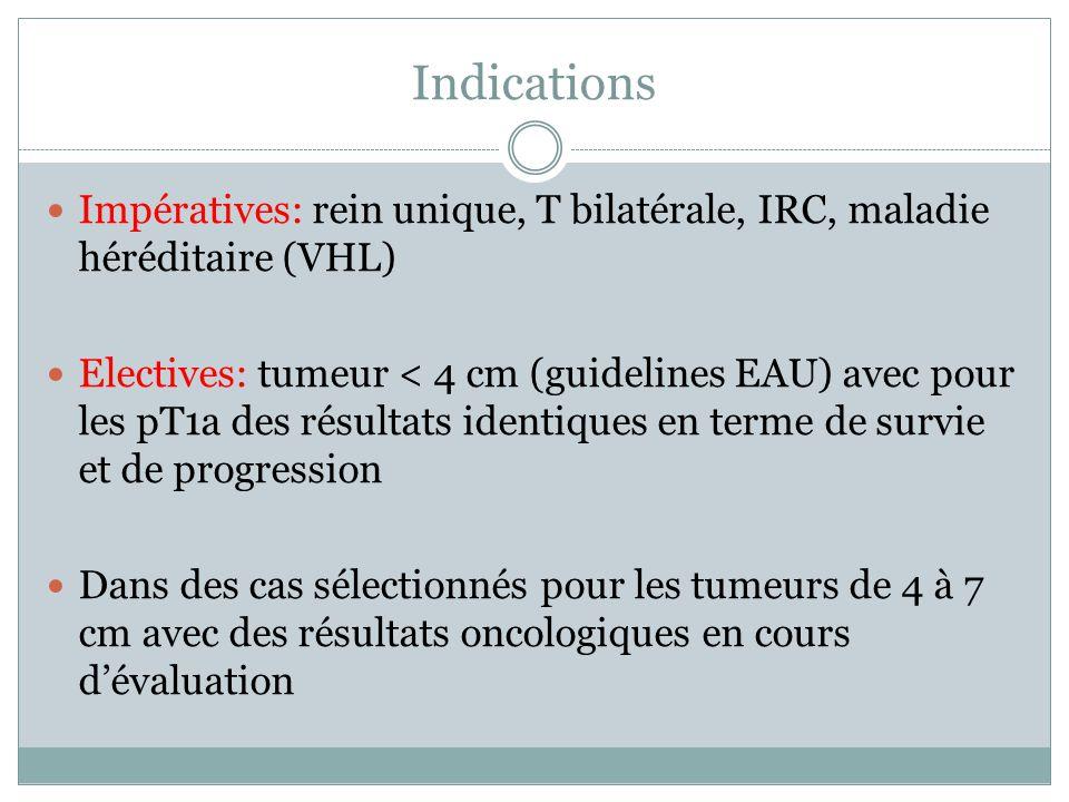 Indications Impératives: rein unique, T bilatérale, IRC, maladie héréditaire (VHL)