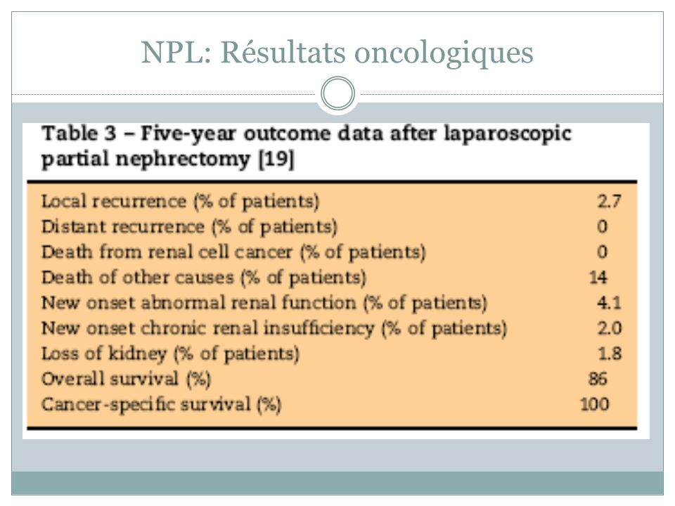 NPL: Résultats oncologiques