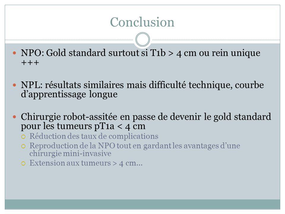 Conclusion NPO: Gold standard surtout si T1b > 4 cm ou rein unique +++