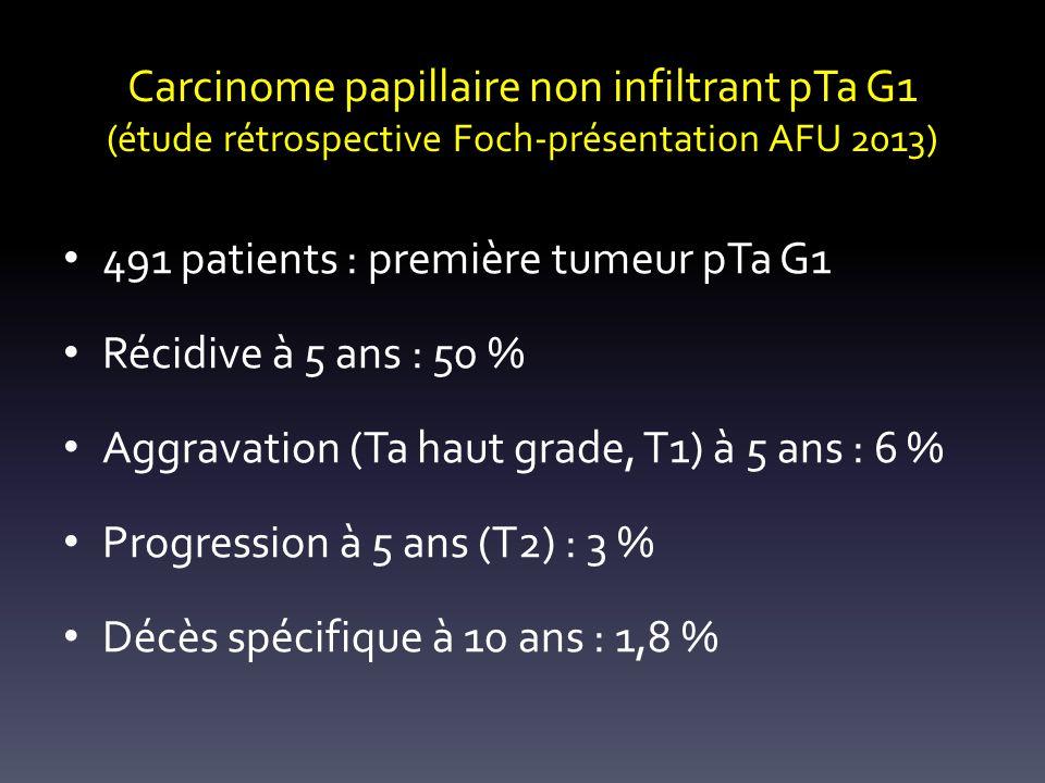 Carcinome papillaire non infiltrant pTa G1 (étude rétrospective Foch-présentation AFU 2013)