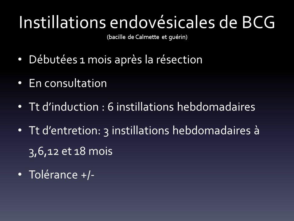 Instillations endovésicales de BCG (bacille de Calmette et guérin)