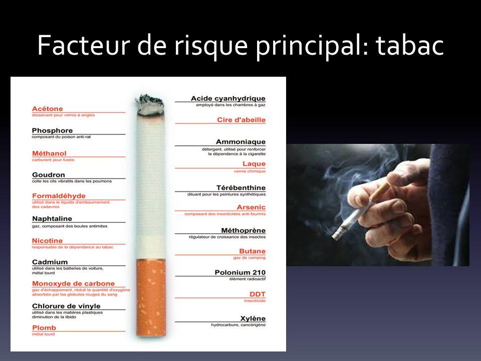 Facteur de risque principal: tabac
