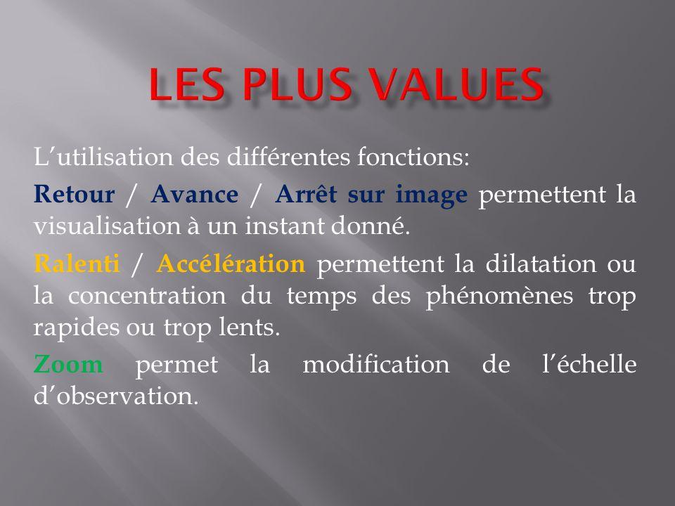 Les plus values L'utilisation des différentes fonctions: