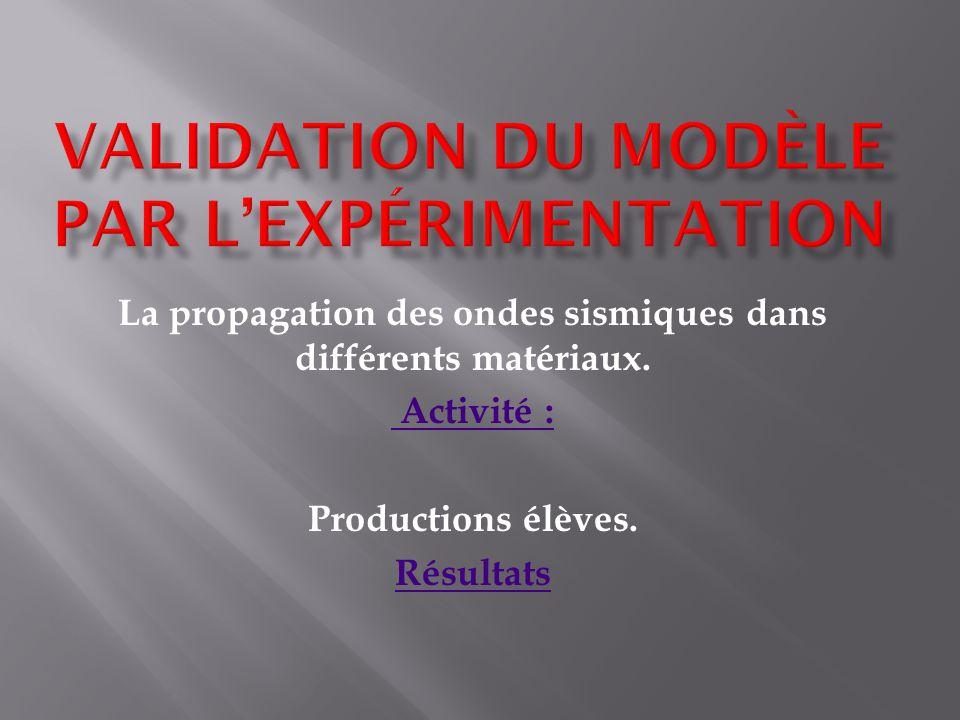 Validation du modèle par l'expérimentation