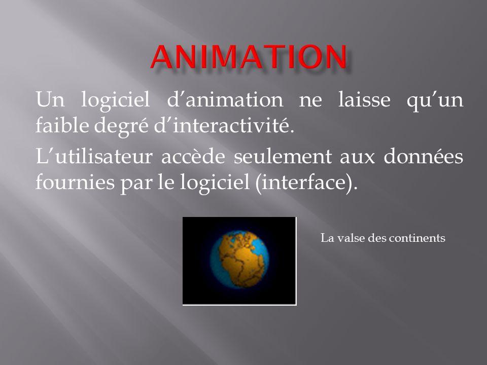 Animation Un logiciel d'animation ne laisse qu'un faible degré d'interactivité.