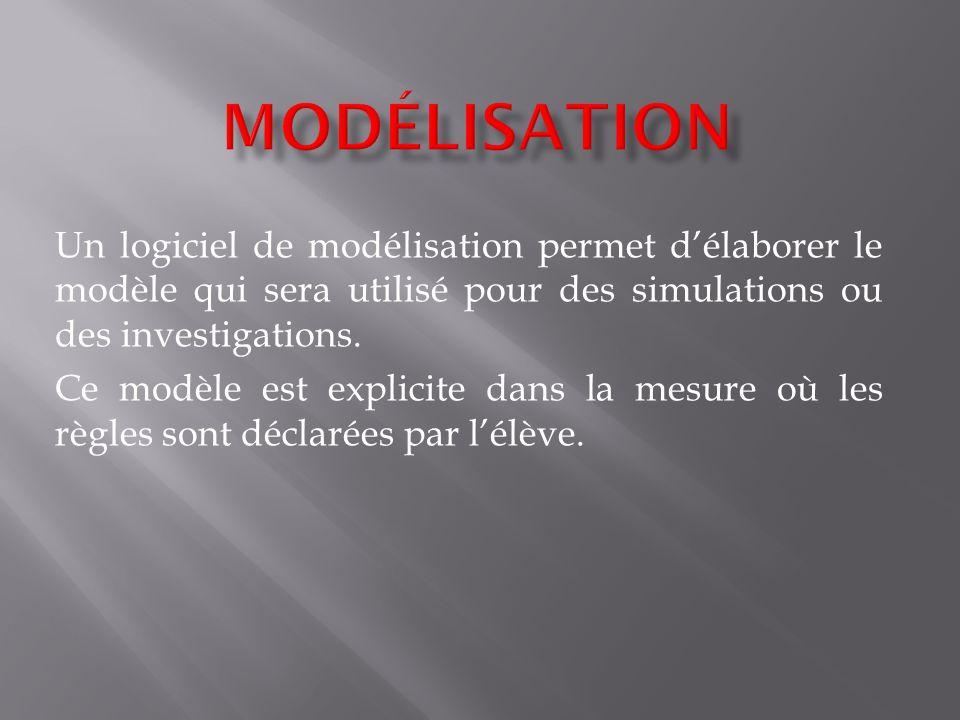 Modélisation Un logiciel de modélisation permet d'élaborer le modèle qui sera utilisé pour des simulations ou des investigations.