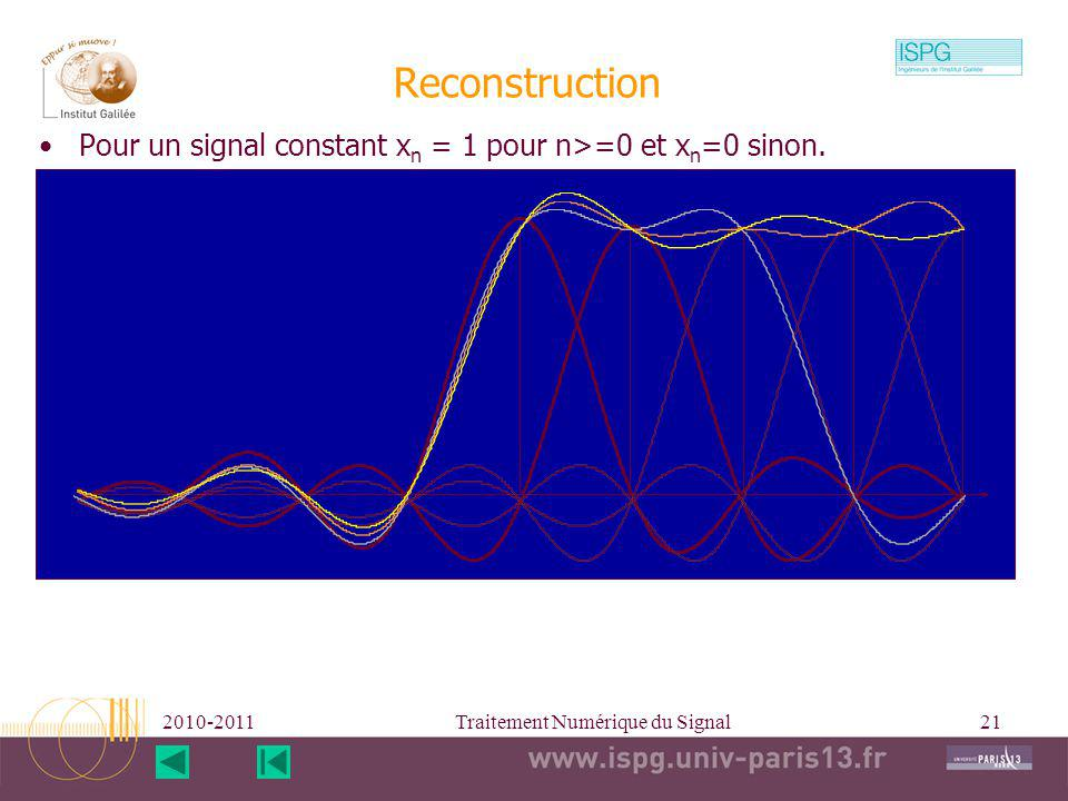 Traitement Numérique du Signal