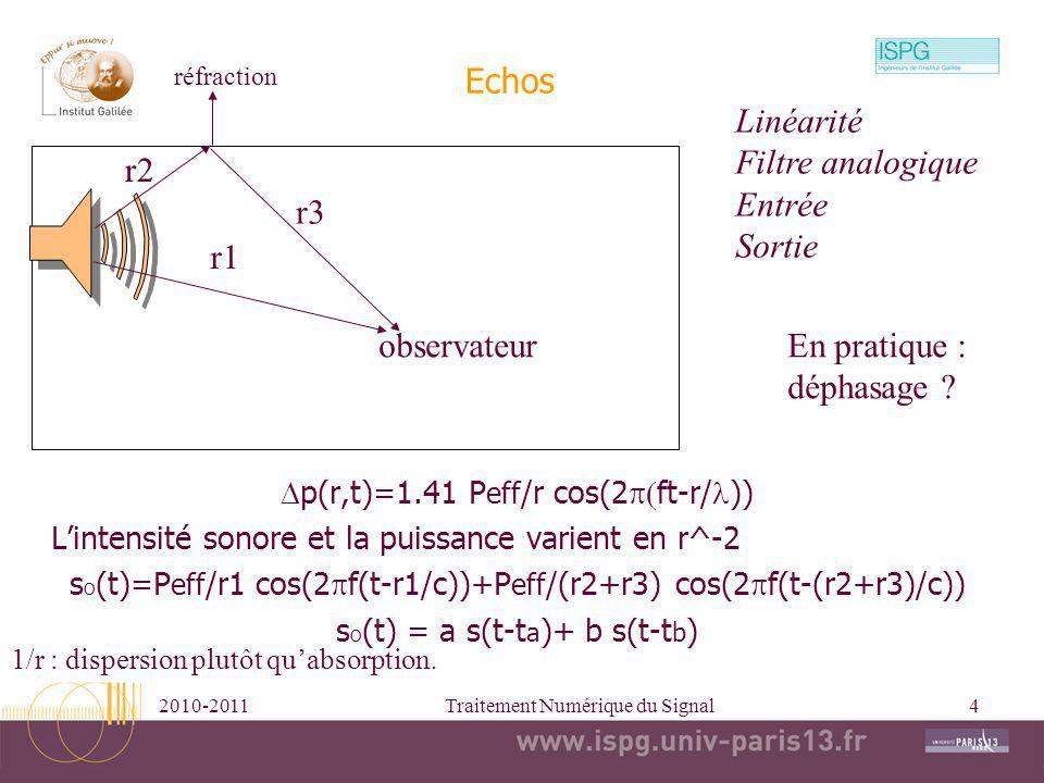 Echos Linéarité Filtre analogique Entrée Sortie r2 r3 r1 observateur