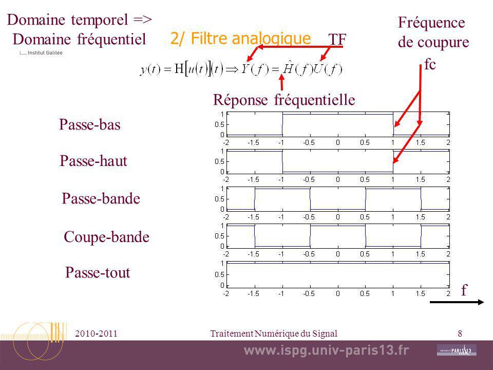 Domaine temporel => Domaine fréquentiel Fréquence de coupure