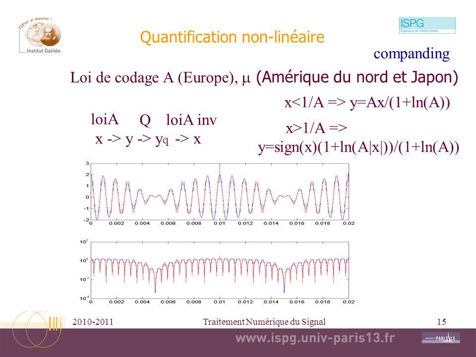 Quantification non-linéaire