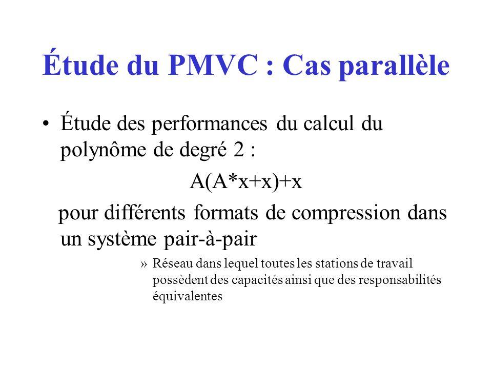 Étude du PMVC : Cas parallèle