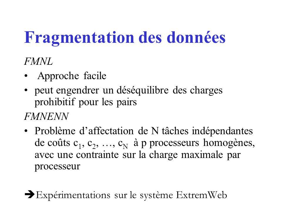 Fragmentation des données