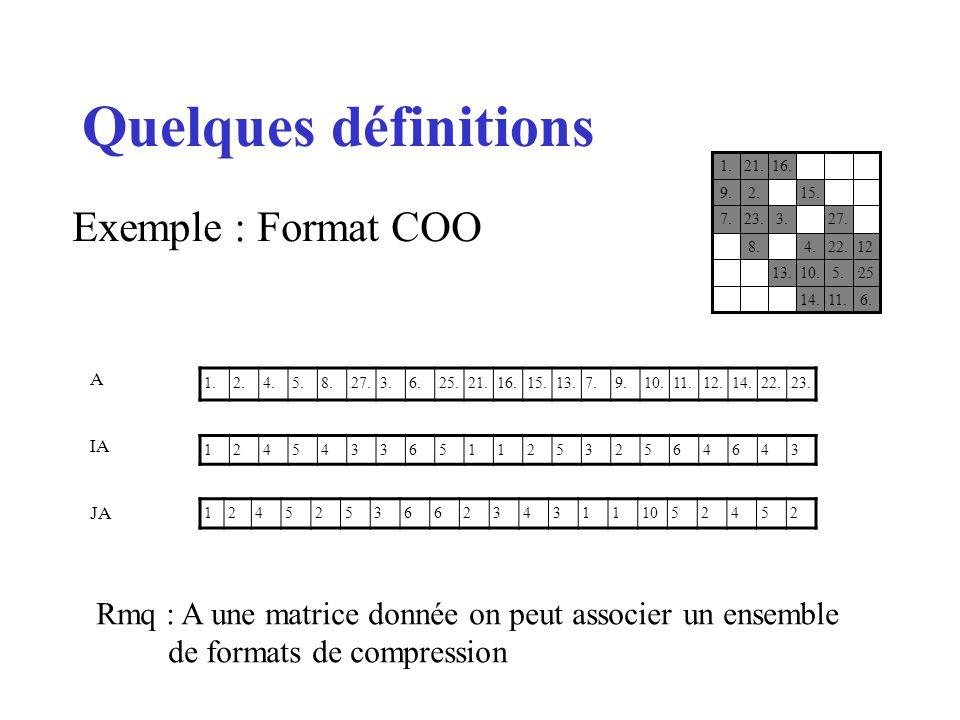 Quelques définitions Exemple : Format COO