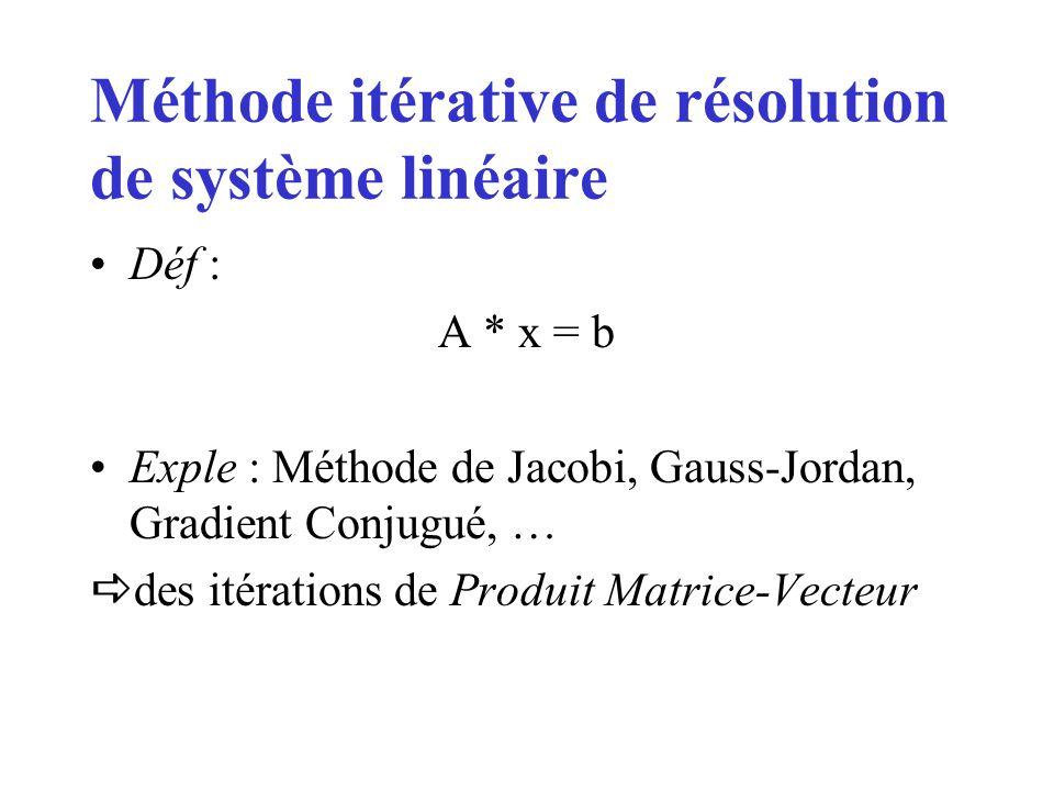 Méthode itérative de résolution de système linéaire