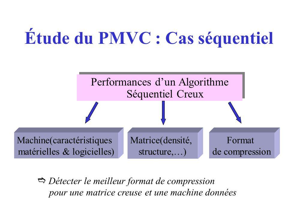 Étude du PMVC : Cas séquentiel