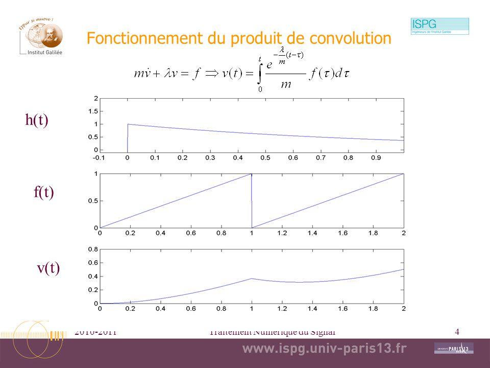Fonctionnement du produit de convolution